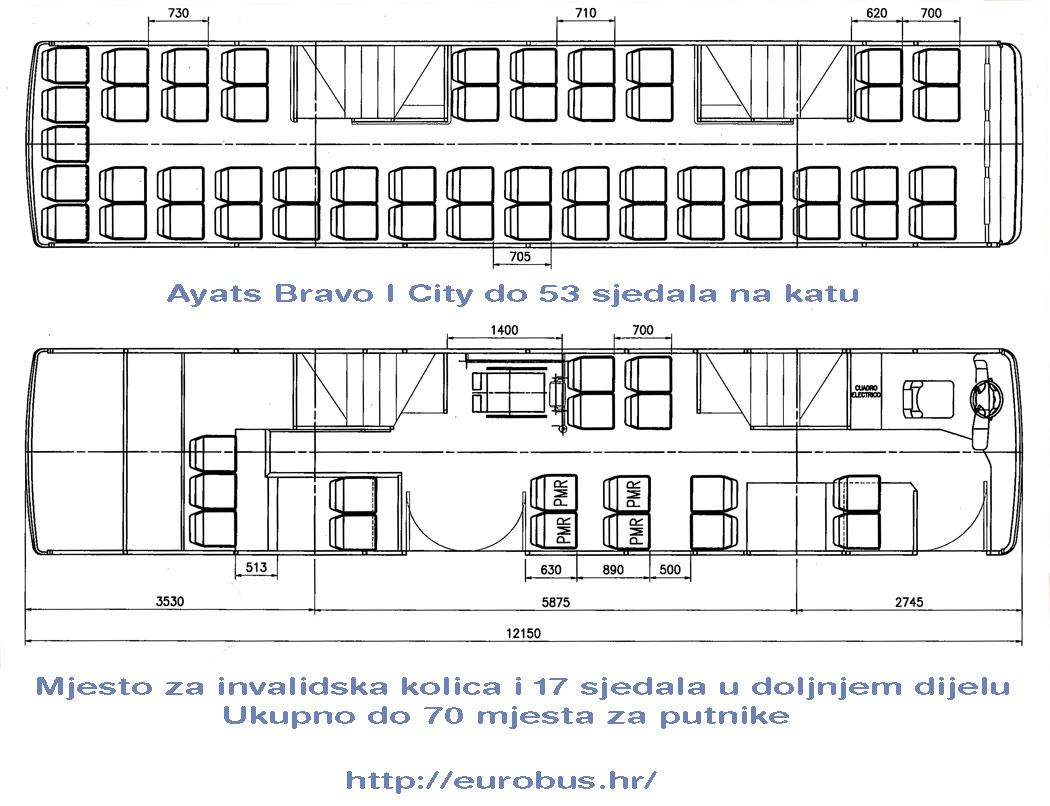 ayats-bravo1-city-seatplan-open-top