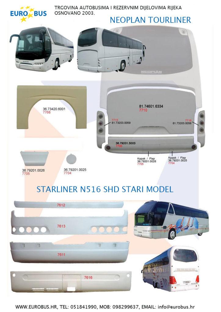 branici-neoplan-starliner-tourliner